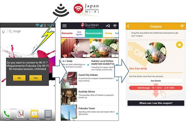 Japan Wi-Fi 英語