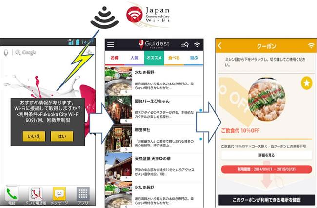 Japan Wi-Fi 日本語