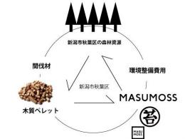 14-jp_03-循環の図
